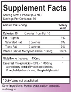 Lypo-Spheric GSH Supplement Facts