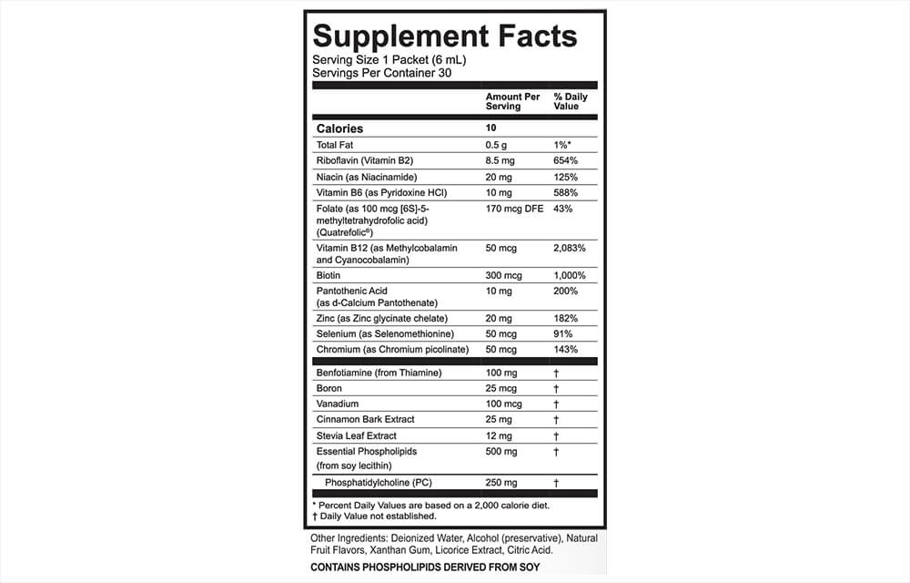 B-Complex-supp-facts-1000