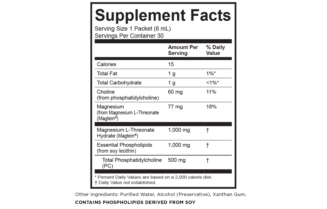 Magnesium l-threonate supplement facts Calories: 15 Total fat: 1 g/ 1% DV Total carbohydrate: 1 g/